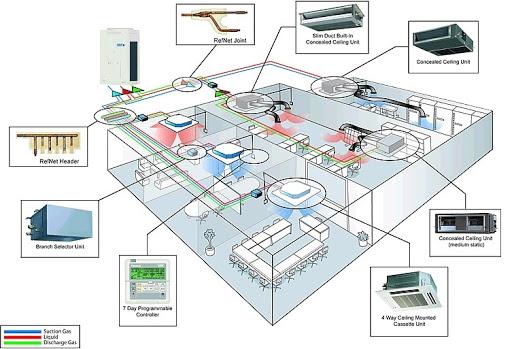 smart office 1
